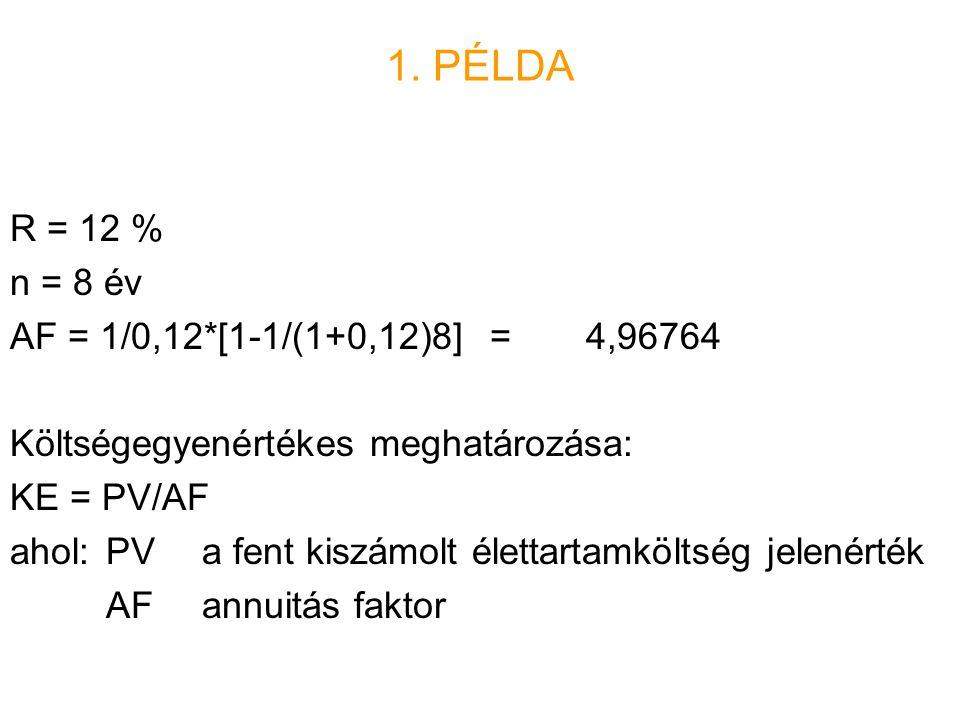 1. PÉLDA R = 12 % n = 8 év AF = 1/0,12*[1-1/(1+0,12)8] = 4,96764